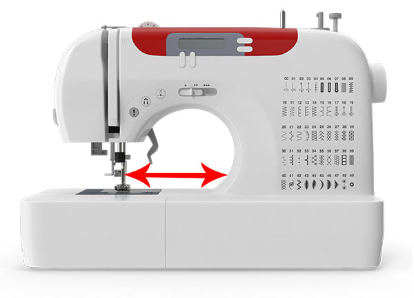 throat size on quilting machine