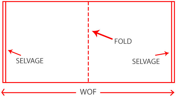 what is width of fabric (WOF)